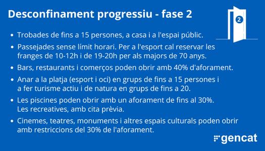 Desconfinament progressiu - fase 2